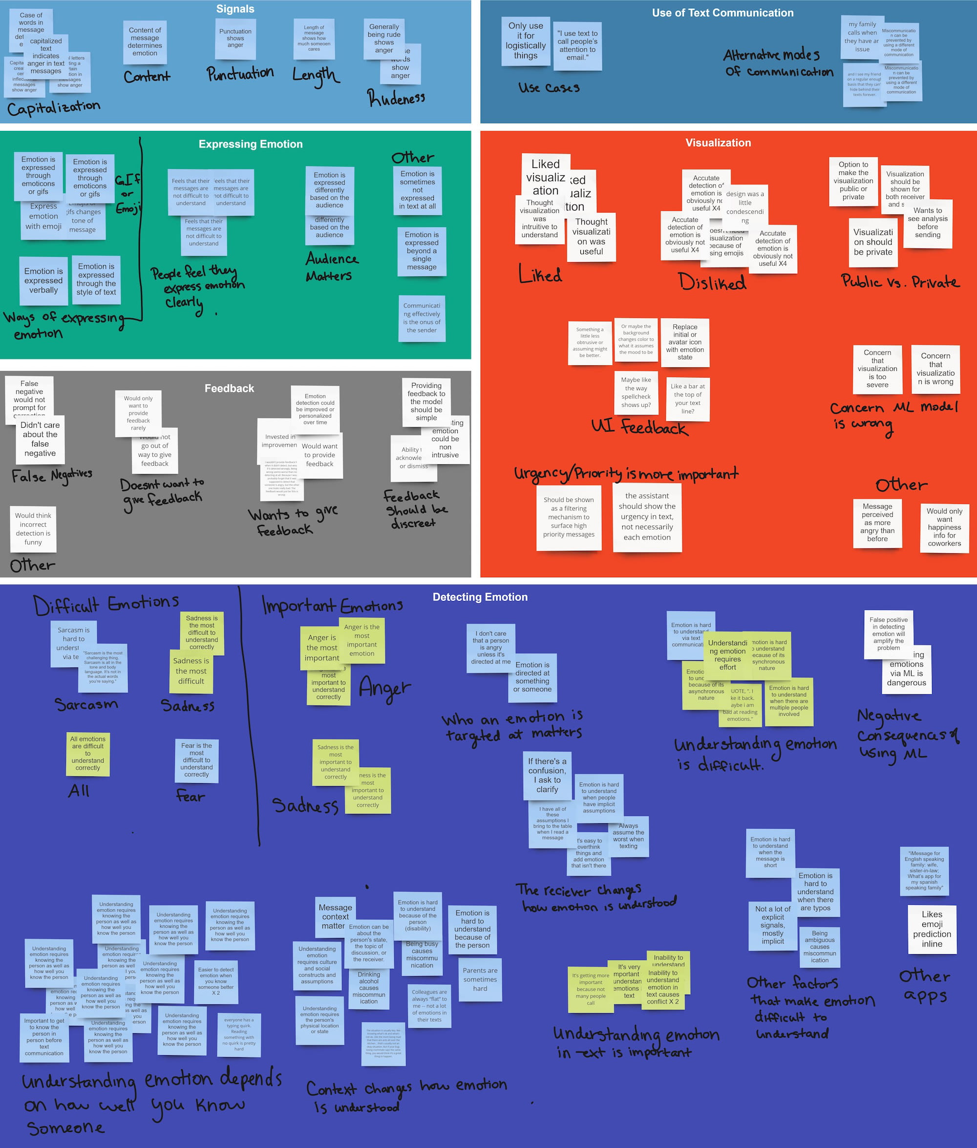 A screenshot of an affinity diagram with many post it notes arranged by topic.